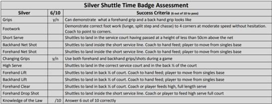 details of silver shuttletime badge